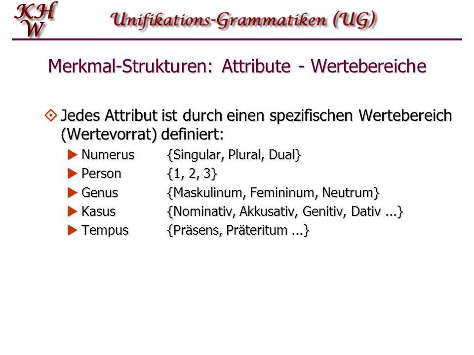 Merkmal-Strukturen: Attribute - Wertebereiche  Jedes Attribut ist durch einen spezifischen Wertebereich (Wertevorrat) definiert:  Numerus{Singular,