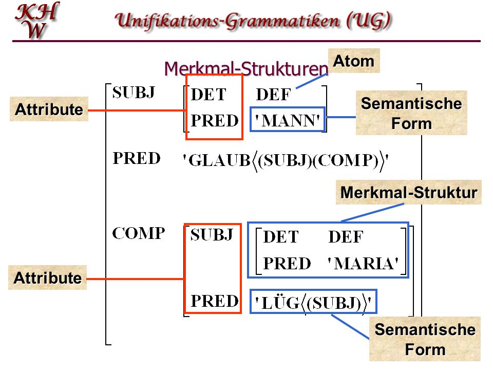 Merkmal-StrukturenMerkmal-Struktur Attribute Attribute Atom