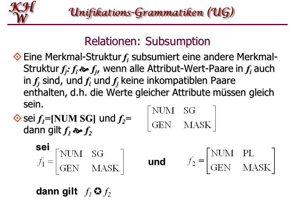 Relationen: Subsumption  Eine Merkmal-Struktur f i subsumiert eine andere Merkmal- Struktur f j : f i  f j, wenn alle Attribut-Wert-Paare in f i auc