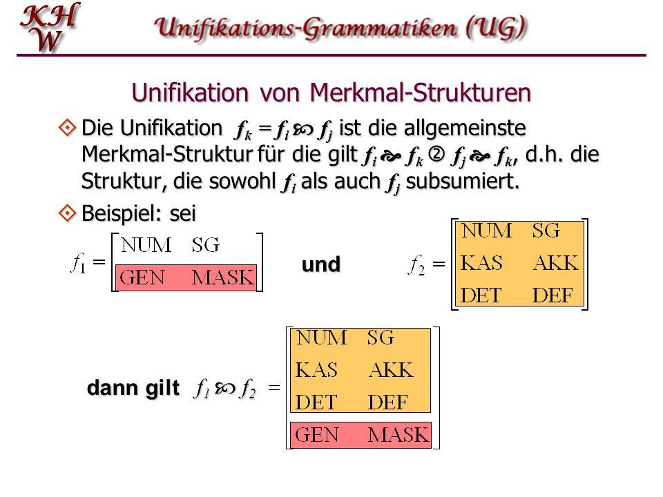 Unifikation von Merkmal-Strukturen  Die Unifikation f k = f i  f j ist die allgemeinste Merkmal-Struktur für die gilt f i  f k  f j  f k, d.h. di