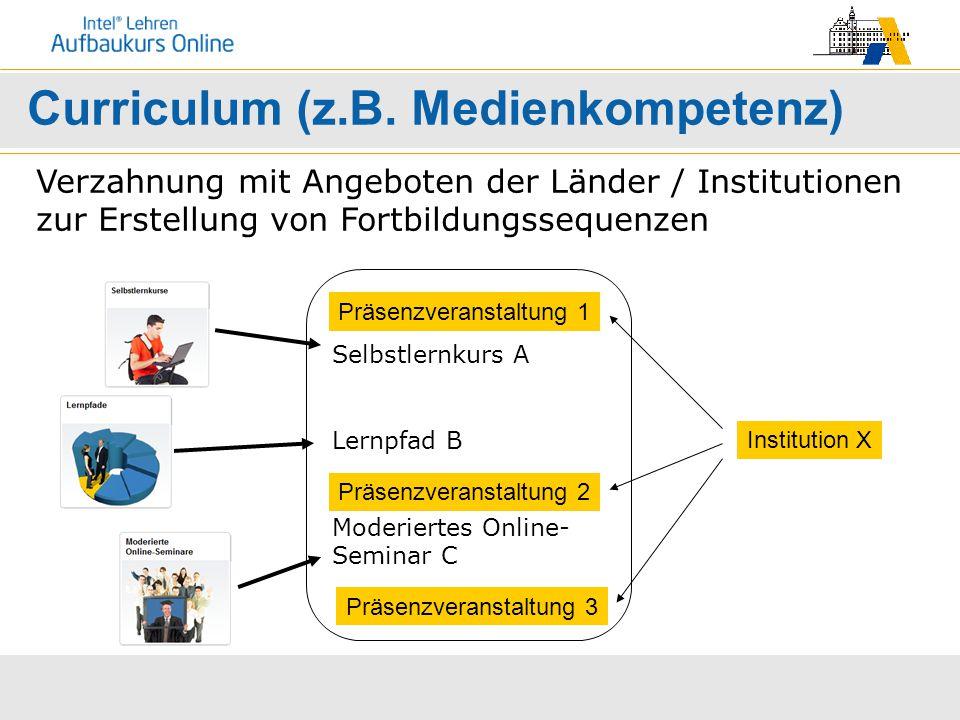 Curriculum (z.B. Medienkompetenz) Selbstlernkurs A Lernpfad B Moderiertes Online- Seminar C Präsenzveranstaltung 1 Präsenzveranstaltung 2 Präsenzveran