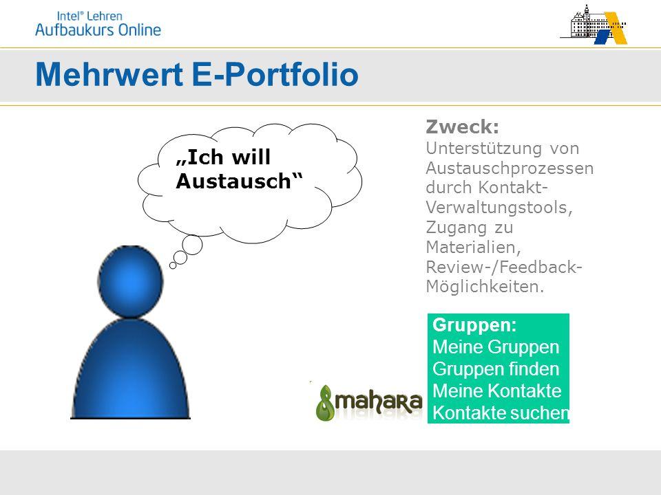 """Mehrwert E-Portfolio Gruppen: Meine Gruppen Gruppen finden Meine Kontakte Kontakte suchen """"Ich will Austausch"""" Zweck: Unterstützung von Austauschproze"""