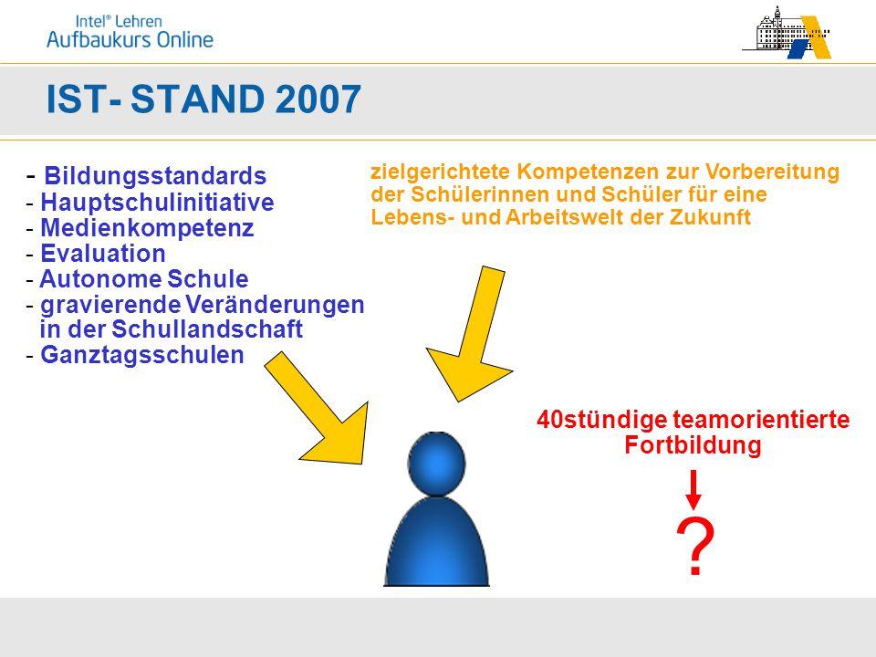 IST- STAND 2007 40stündige teamorientierte Fortbildung - Bildungsstandards - Hauptschulinitiative - Medienkompetenz - Evaluation - Autonome Schule - gravierende Veränderungen in der Schullandschaft - Ganztagsschulen .