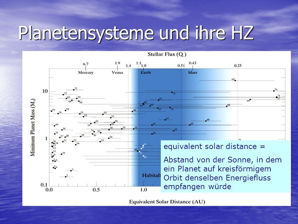 Planetensysteme und ihre HZ equivalent solar distance = Abstand von der Sonne, in dem ein Planet auf kreisförmigem Orbit denselben Energiefluss empfangen würde