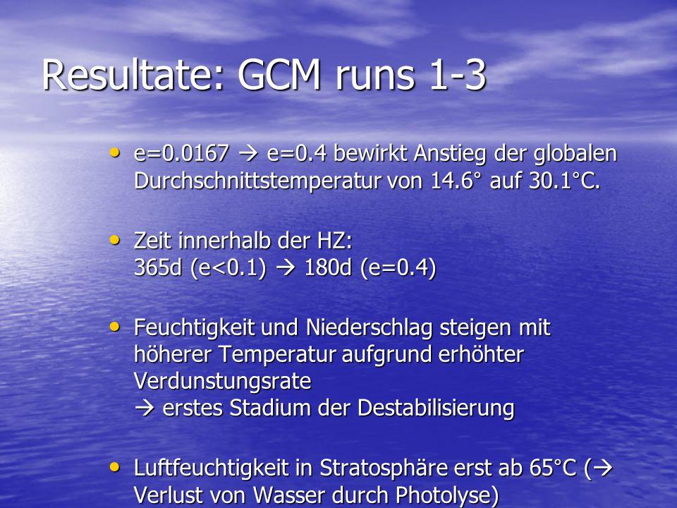 e=0.0167  e=0.4 bewirkt Anstieg der globalen Durchschnittstemperatur von 14.6° auf 30.1°C.