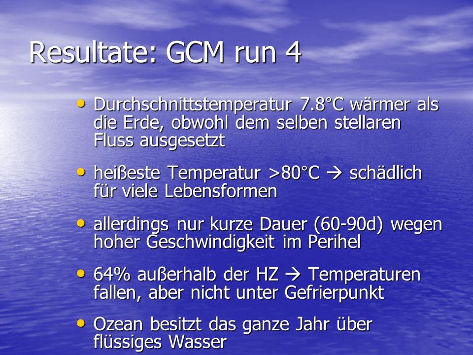 Durchschnittstemperatur 7.8°C wärmer als die Erde, obwohl dem selben stellaren Fluss ausgesetzt Durchschnittstemperatur 7.8°C wärmer als die Erde, obwohl dem selben stellaren Fluss ausgesetzt heißeste Temperatur >80°C  schädlich für viele Lebensformen heißeste Temperatur >80°C  schädlich für viele Lebensformen allerdings nur kurze Dauer (60-90d) wegen hoher Geschwindigkeit im Perihel allerdings nur kurze Dauer (60-90d) wegen hoher Geschwindigkeit im Perihel 64% außerhalb der HZ  Temperaturen fallen, aber nicht unter Gefrierpunkt 64% außerhalb der HZ  Temperaturen fallen, aber nicht unter Gefrierpunkt Ozean besitzt das ganze Jahr über flüssiges Wasser Ozean besitzt das ganze Jahr über flüssiges Wasser