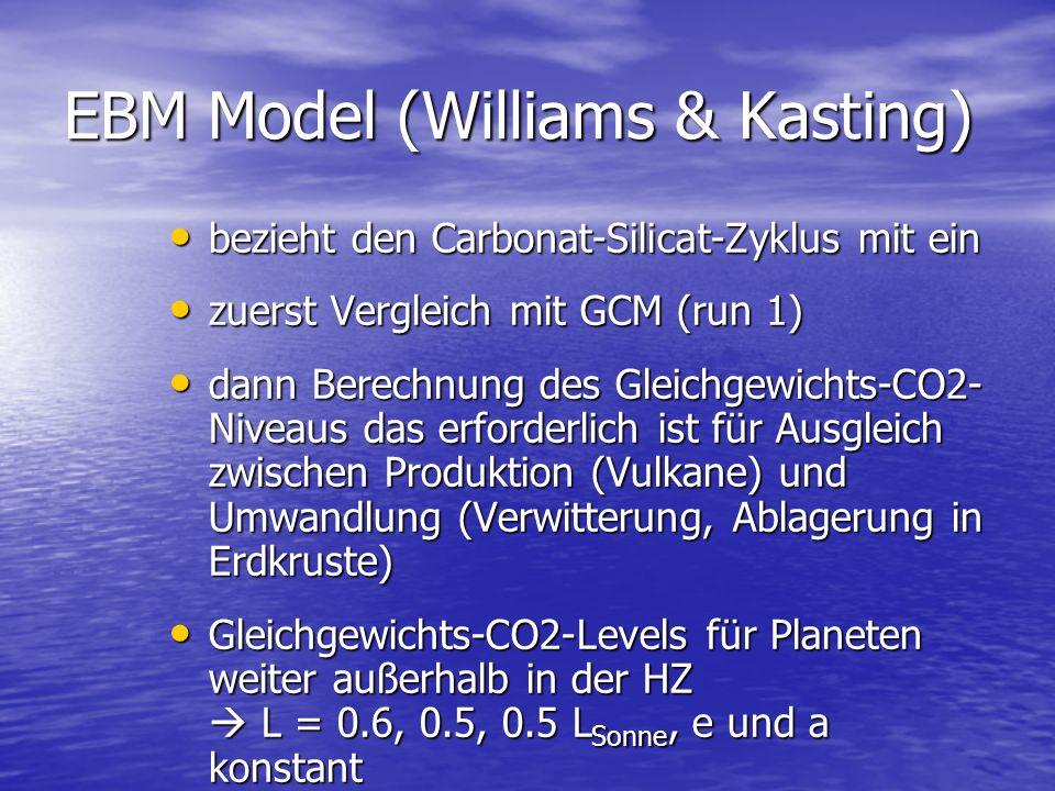 EBM Model (Williams & Kasting) bezieht den Carbonat-Silicat-Zyklus mit ein bezieht den Carbonat-Silicat-Zyklus mit ein zuerst Vergleich mit GCM (run 1) zuerst Vergleich mit GCM (run 1) dann Berechnung des Gleichgewichts-CO2- Niveaus das erforderlich ist für Ausgleich zwischen Produktion (Vulkane) und Umwandlung (Verwitterung, Ablagerung in Erdkruste) dann Berechnung des Gleichgewichts-CO2- Niveaus das erforderlich ist für Ausgleich zwischen Produktion (Vulkane) und Umwandlung (Verwitterung, Ablagerung in Erdkruste) Gleichgewichts-CO2-Levels für Planeten weiter außerhalb in der HZ  L = 0.6, 0.5, 0.5 L Sonne, e und a konstant Gleichgewichts-CO2-Levels für Planeten weiter außerhalb in der HZ  L = 0.6, 0.5, 0.5 L Sonne, e und a konstant