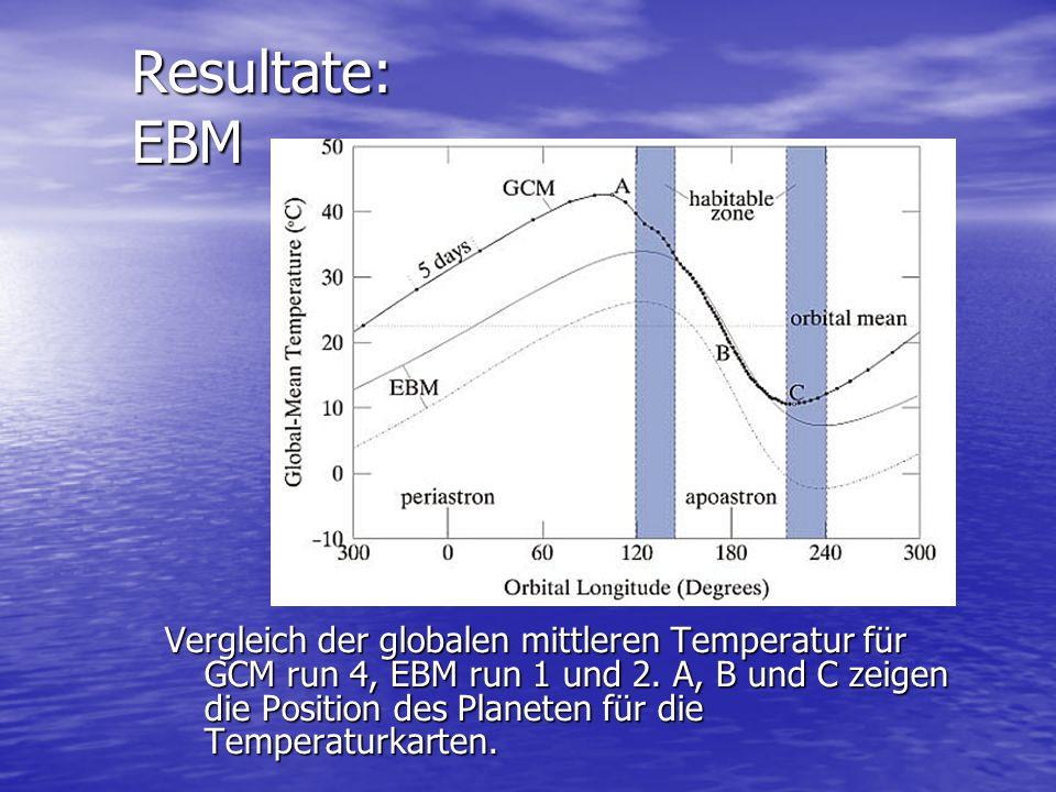 Resultate: EBM Vergleich der globalen mittleren Temperatur für GCM run 4, EBM run 1 und 2.