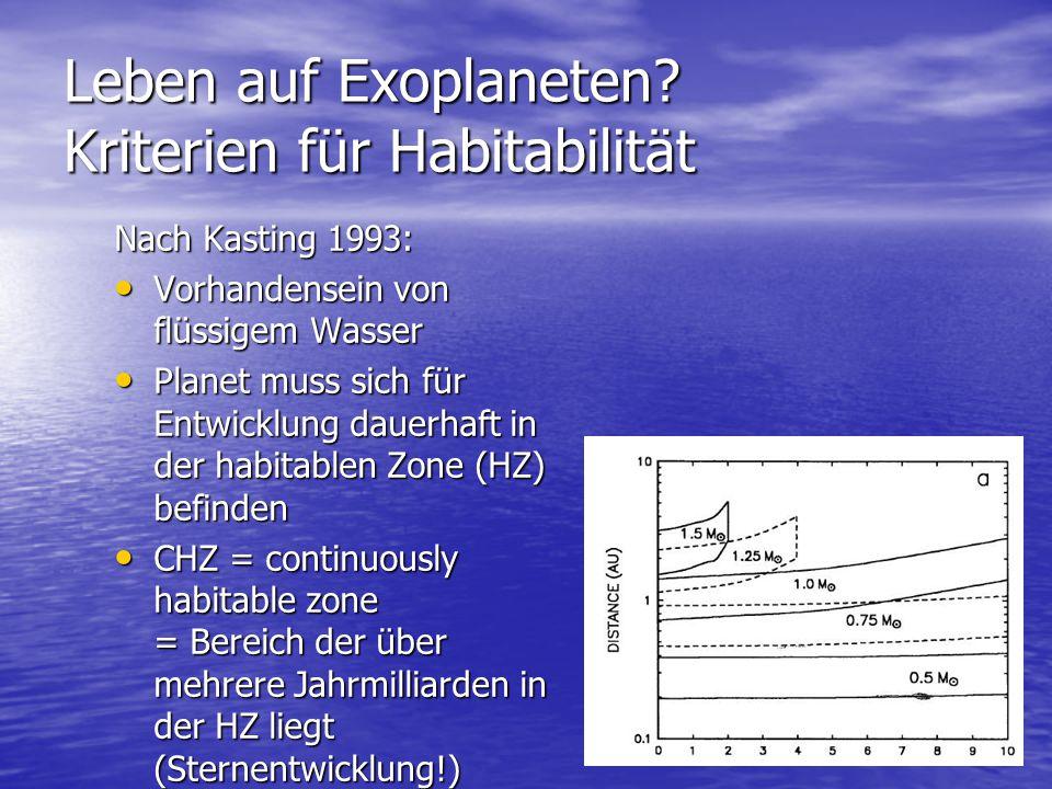 Leben auf Exoplaneten.