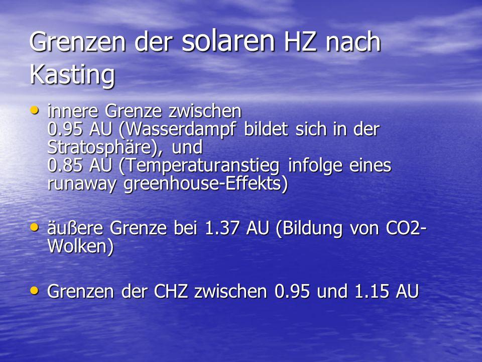 Grenzen der solaren HZ nach Kasting innere Grenze zwischen 0.95 AU (Wasserdampf bildet sich in der Stratosphäre), und 0.85 AU (Temperaturanstieg infolge eines runaway greenhouse-Effekts) innere Grenze zwischen 0.95 AU (Wasserdampf bildet sich in der Stratosphäre), und 0.85 AU (Temperaturanstieg infolge eines runaway greenhouse-Effekts) äußere Grenze bei 1.37 AU (Bildung von CO2- Wolken) äußere Grenze bei 1.37 AU (Bildung von CO2- Wolken) Grenzen der CHZ zwischen 0.95 und 1.15 AU Grenzen der CHZ zwischen 0.95 und 1.15 AU