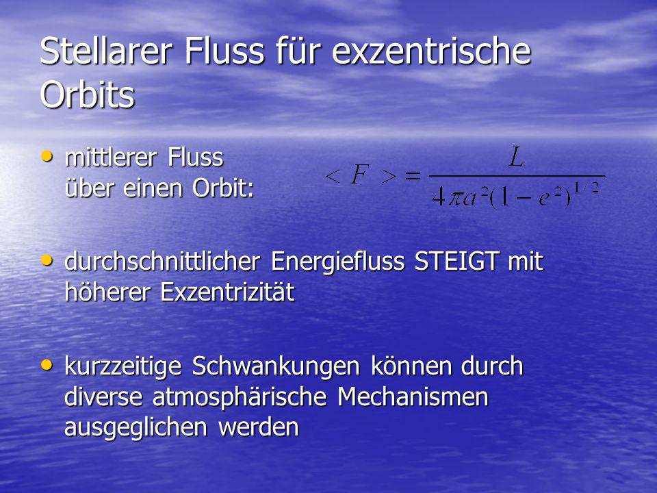 Stellarer Fluss für exzentrische Orbits mittlerer Fluss über einen Orbit: mittlerer Fluss über einen Orbit: durchschnittlicher Energiefluss STEIGT mit höherer Exzentrizität durchschnittlicher Energiefluss STEIGT mit höherer Exzentrizität kurzzeitige Schwankungen können durch diverse atmosphärische Mechanismen ausgeglichen werden kurzzeitige Schwankungen können durch diverse atmosphärische Mechanismen ausgeglichen werden