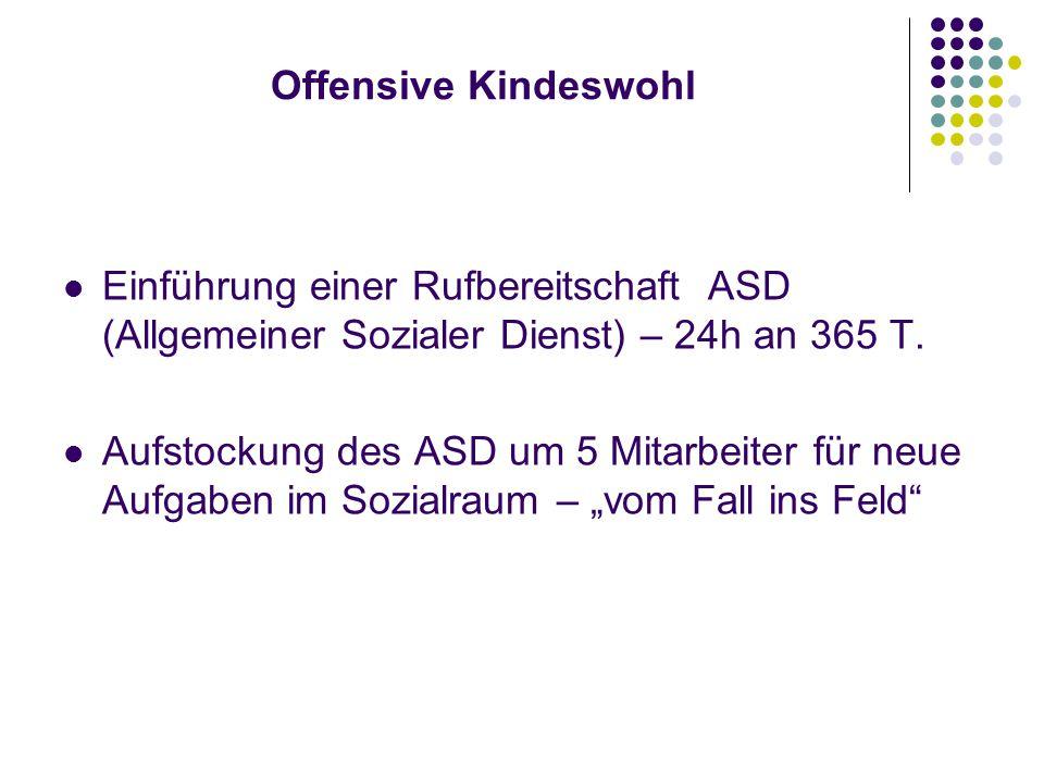 Offensive Kindeswohl Einführung einer Rufbereitschaft ASD (Allgemeiner Sozialer Dienst) – 24h an 365 T.
