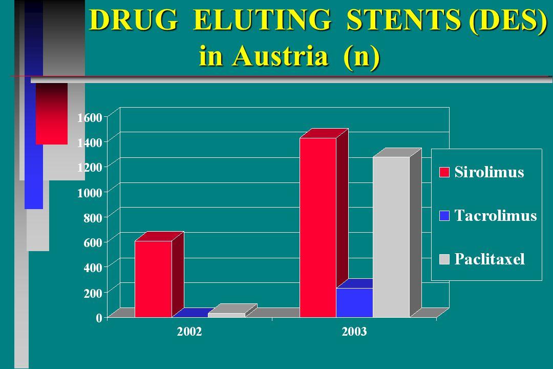 DRUG ELUTING STENTS (DES) in Austria (n) DRUG ELUTING STENTS (DES) in Austria (n)