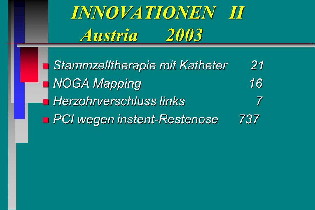 INNOVATIONEN II Austria 2003 INNOVATIONEN II Austria 2003 n Stammzelltherapie mit Katheter 21 n NOGA Mapping 16 n Herzohrverschluss links 7 n PCI wegen instent-Restenose 737