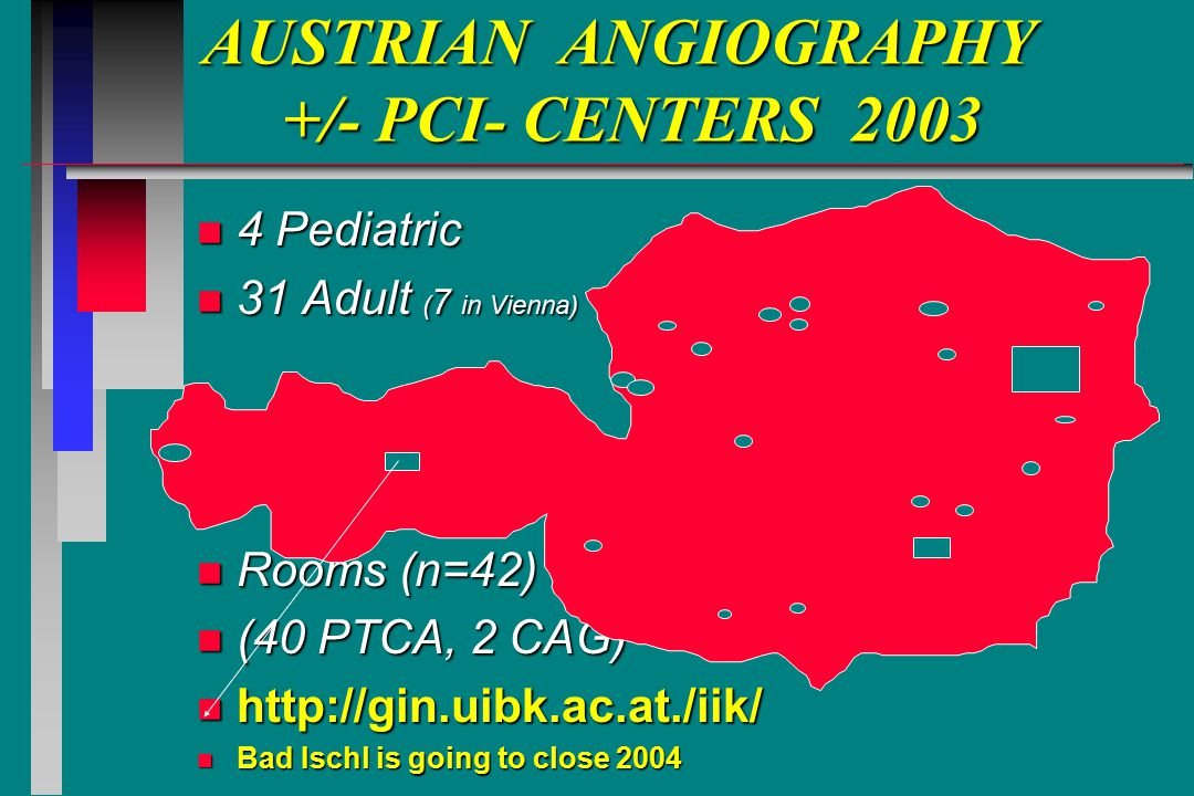 AUSTRIAN ANGIOGRAPHY +/- PCI- CENTERS 2003 AUSTRIAN ANGIOGRAPHY +/- PCI- CENTERS 2003 n 4 Pediatric n 31 Adult ( 7 in Vienna) n Rooms (n=42) n (40 PTCA, 2 CAG) n http://gin.uibk.ac.at./iik/ n Bad Ischl is going to close 2004