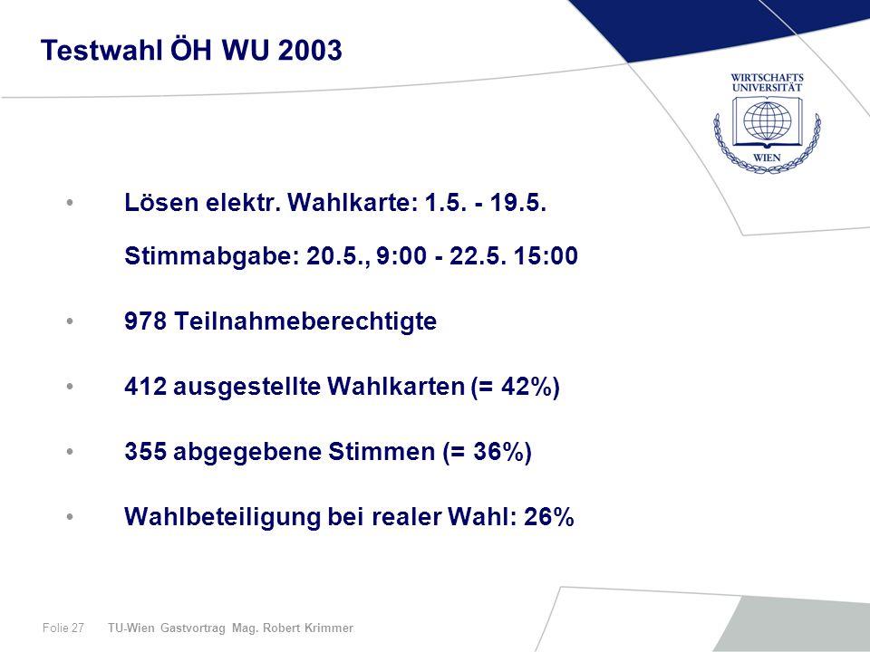 TU-Wien Gastvortrag Mag. Robert KrimmerFolie 27 Lösen elektr.