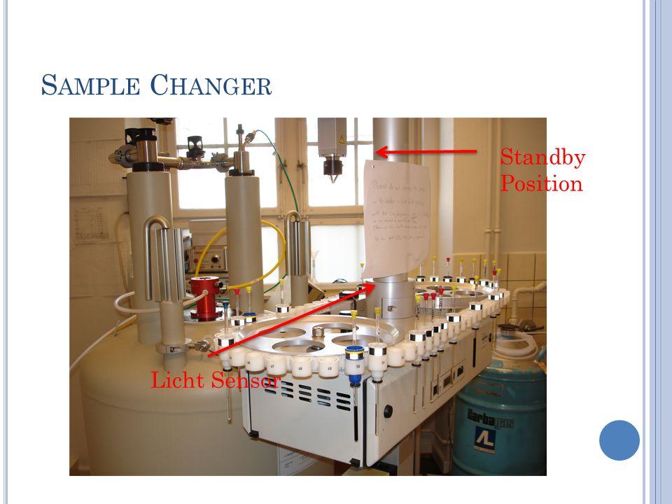 S AMPLE CHANGER Sample changer Kontrolleuchte