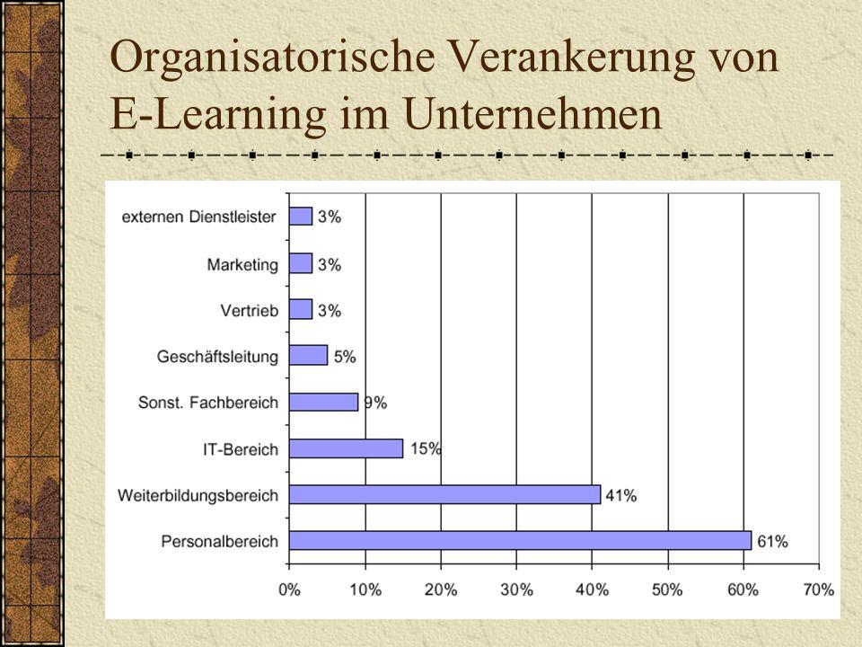 Organisatorische Verankerung von E-Learning im Unternehmen