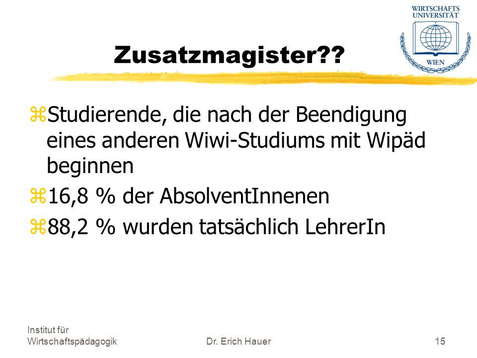 Institut für WirtschaftspädagogikDr. Erich Hauer15 Zusatzmagister?.
