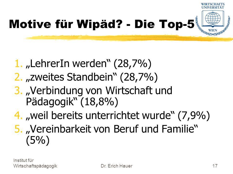 Institut für WirtschaftspädagogikDr. Erich Hauer17 Motive für Wipäd.