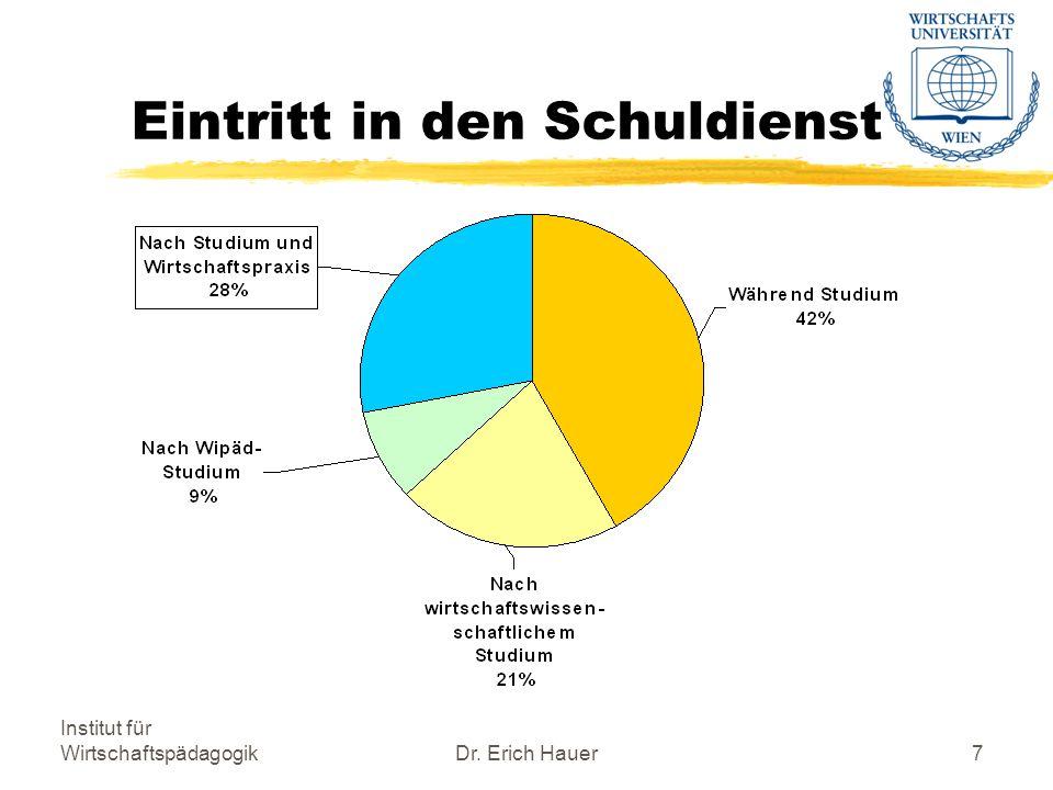 Institut für WirtschaftspädagogikDr. Erich Hauer7 Eintritt in den Schuldienst