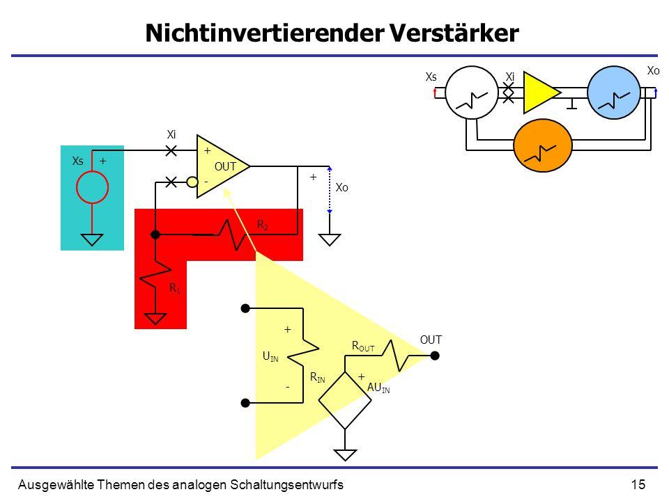 15Ausgewählte Themen des analogen Schaltungsentwurfs Nichtinvertierender Verstärker + U IN - AU IN + R IN R OUT + - OUT R1R1 R2R2 Xs+ Xo + XsXi