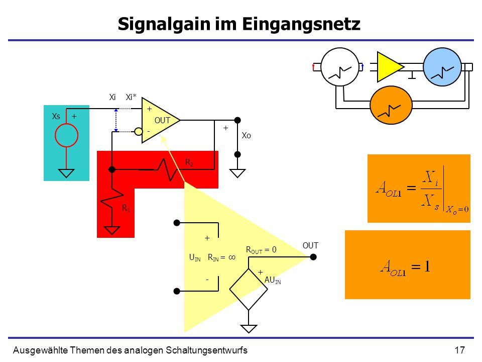 17Ausgewählte Themen des analogen Schaltungsentwurfs Signalgain im Eingangsnetz + - OUT R1R1 R2R2 Xs+ Xo + XiXi* + U IN - AU IN + R IN = ∞ R OUT = 0