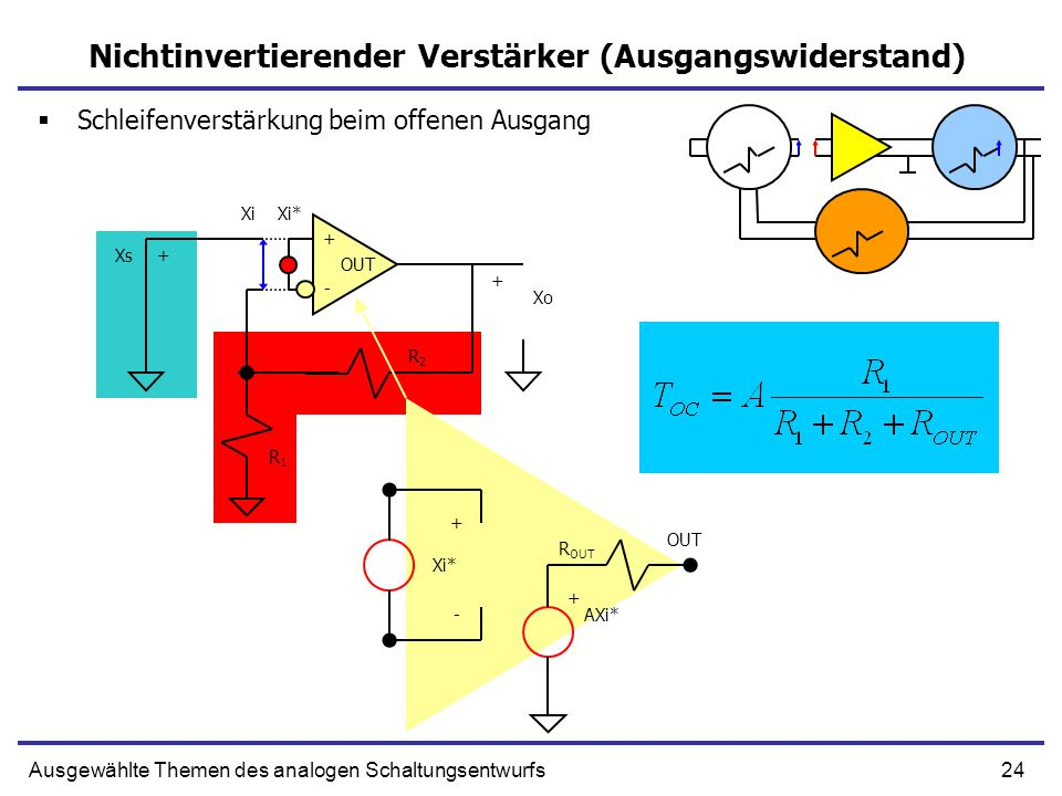 24Ausgewählte Themen des analogen Schaltungsentwurfs Nichtinvertierender Verstärker (Ausgangswiderstand)  Schleifenverstärkung beim offenen Ausgang + - OUT R1R1 R2R2 Xs+ Xo + XiXi* + - AXi* + Xi* R OUT