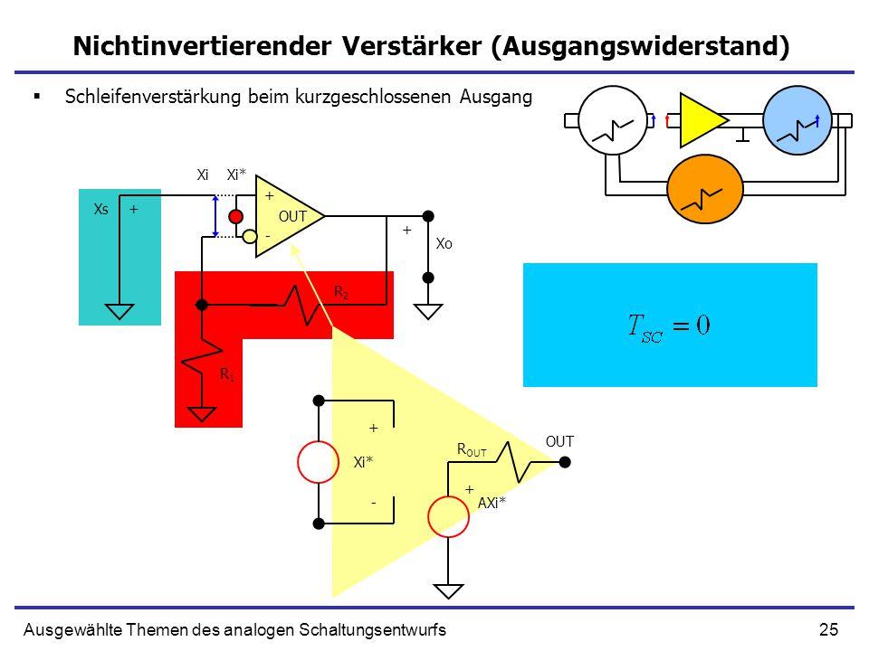 25Ausgewählte Themen des analogen Schaltungsentwurfs Nichtinvertierender Verstärker (Ausgangswiderstand)  Schleifenverstärkung beim kurzgeschlossenen Ausgang + - OUT R1R1 R2R2 Xs+ Xo + XiXi* + - AXi* + Xi* R OUT