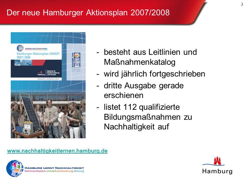 3 Der neue Hamburger Aktionsplan 2007/2008 -besteht aus Leitlinien und Maßnahmenkatalog -wird jährlich fortgeschrieben -dritte Ausgabe gerade erschienen -listet 112 qualifizierte Bildungsmaßnahmen zu Nachhaltigkeit auf www.nachhaltigkeitlernen.hamburg.de