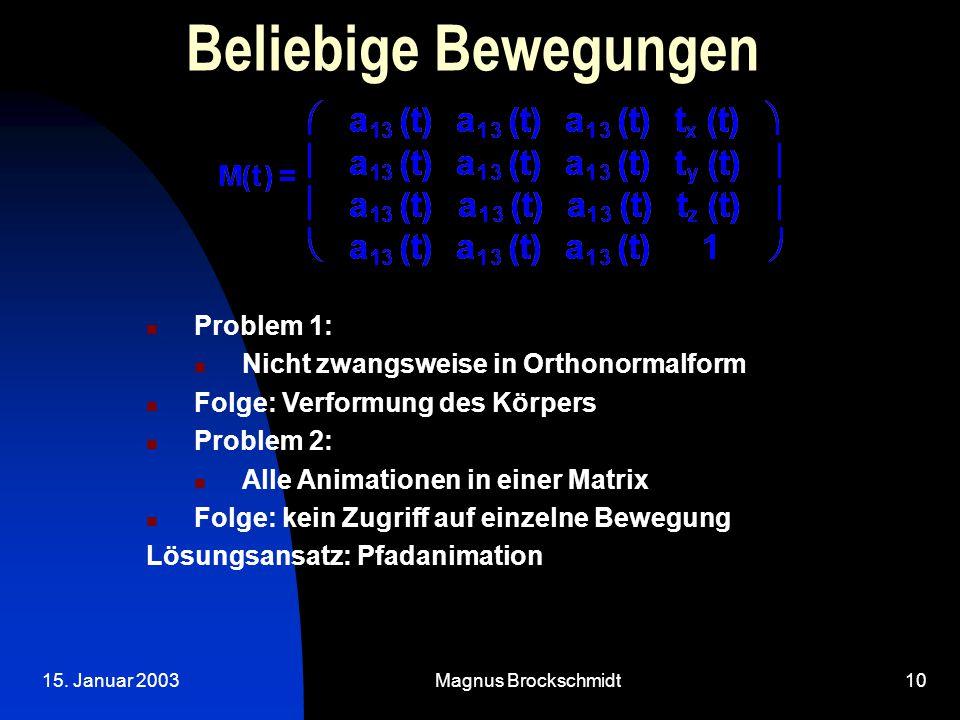 15. Januar 2003Magnus Brockschmidt10 Beliebige Bewegungen Problem 1: Nicht zwangsweise in Orthonormalform Folge: Verformung des Körpers Problem 2: All