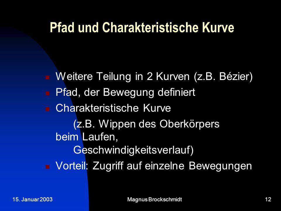 15. Januar 2003Magnus Brockschmidt12 Pfad und Charakteristische Kurve Weitere Teilung in 2 Kurven (z.B. Bézier) Pfad, der Bewegung definiert Charakter