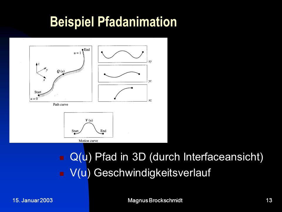 15. Januar 2003Magnus Brockschmidt13 Beispiel Pfadanimation Q(u) Pfad in 3D (durch Interfaceansicht) V(u) Geschwindigkeitsverlauf