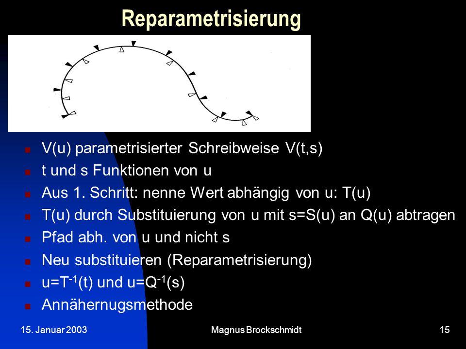 15. Januar 2003Magnus Brockschmidt15 Reparametrisierung V(u) parametrisierter Schreibweise V(t,s) t und s Funktionen von u Aus 1. Schritt: nenne Wert