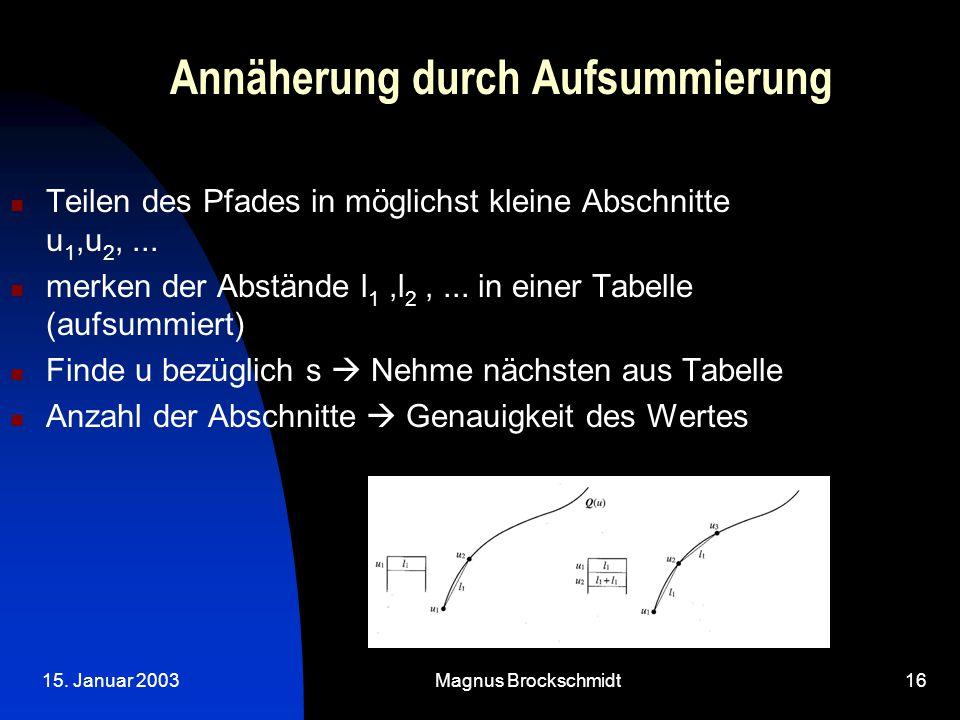 15. Januar 2003Magnus Brockschmidt16 Annäherung durch Aufsummierung Teilen des Pfades in möglichst kleine Abschnitte u 1,u 2,... merken der Abstände l