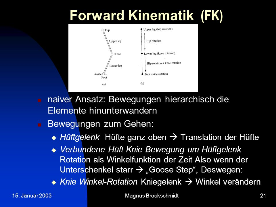 15. Januar 2003Magnus Brockschmidt21 Forward Kinematik (FK) naiver Ansatz: Bewegungen hierarchisch die Elemente hinunterwandern Bewegungen zum Gehen: