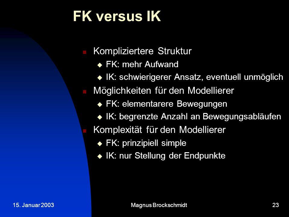 15. Januar 2003Magnus Brockschmidt23 FK versus IK Kompliziertere Struktur  FK: mehr Aufwand  IK: schwierigerer Ansatz, eventuell unmöglich Möglichke