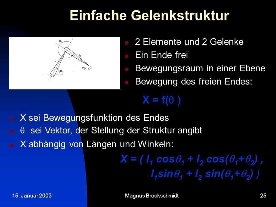 15. Januar 2003Magnus Brockschmidt25 Einfache Gelenkstruktur 2 Elemente und 2 Gelenke Ein Ende frei Bewegungsraum in einer Ebene Bewegung des freien E