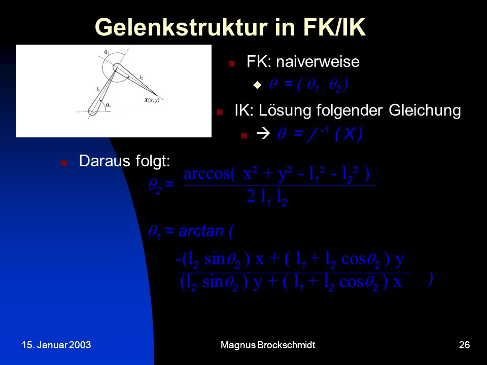 15. Januar 2003Magnus Brockschmidt26 Gelenkstruktur in FK/IK FK: naiverweise   = (  1,  2 ) IK: Lösung folgender Gleichung   =  -1 ( X ) arccos