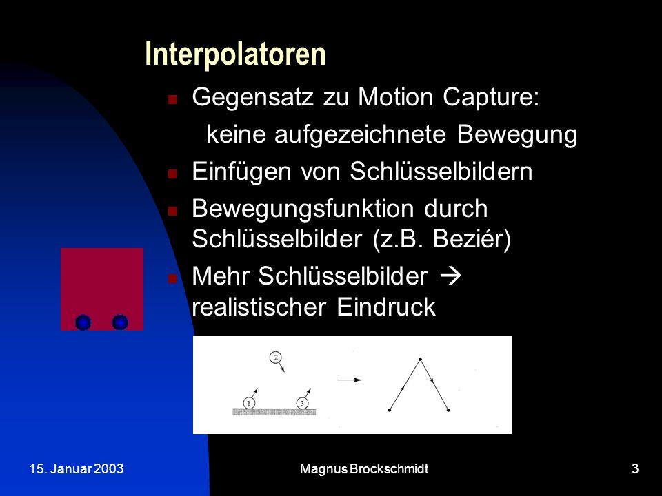 15. Januar 2003Magnus Brockschmidt3 Interpolatoren Gegensatz zu Motion Capture: keine aufgezeichnete Bewegung Einfügen von Schlüsselbildern Bewegungsf