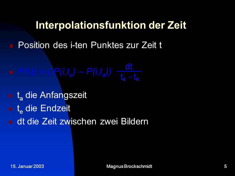 15. Januar 2003Magnus Brockschmidt5 Interpolationsfunktion der Zeit Position des i-ten Punktes zur Zeit t P(i,t) = ( P(i,t e ) – P(i,t a )) t a die An