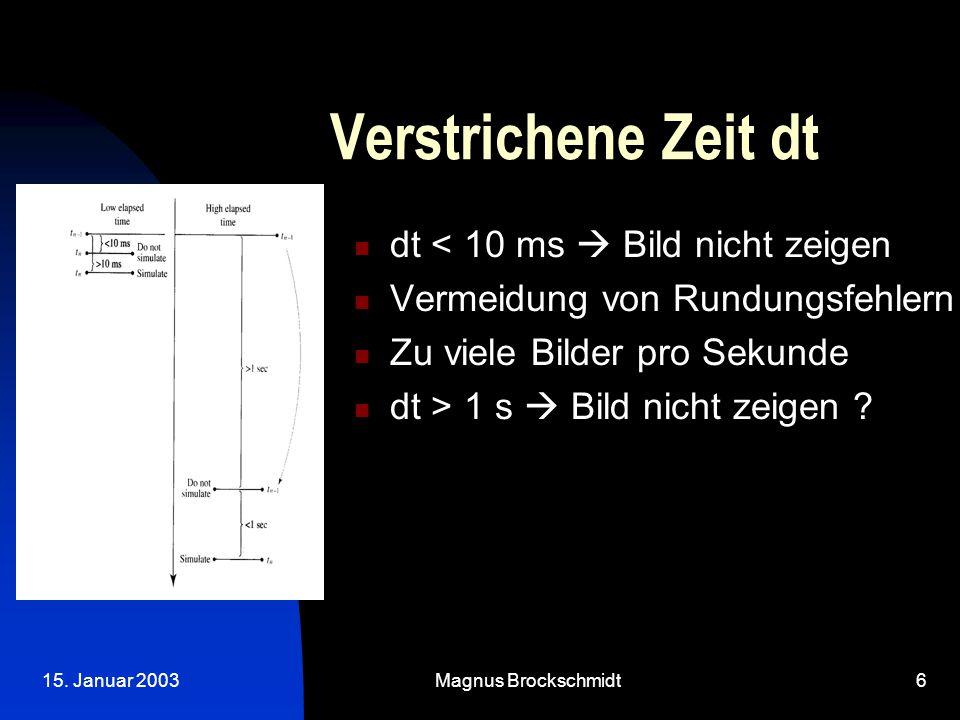 15. Januar 2003Magnus Brockschmidt6 Verstrichene Zeit dt dt < 10 ms  Bild nicht zeigen Vermeidung von Rundungsfehlern Zu viele Bilder pro Sekunde dt