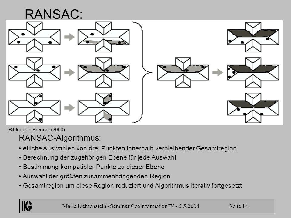 Maria Lichtenstein - Seminar Geoinformation IV - 6.5.2004 Seite 14 RANSAC: RANSAC-Algorithmus: etliche Auswahlen von drei Punkten innerhalb verbleiben
