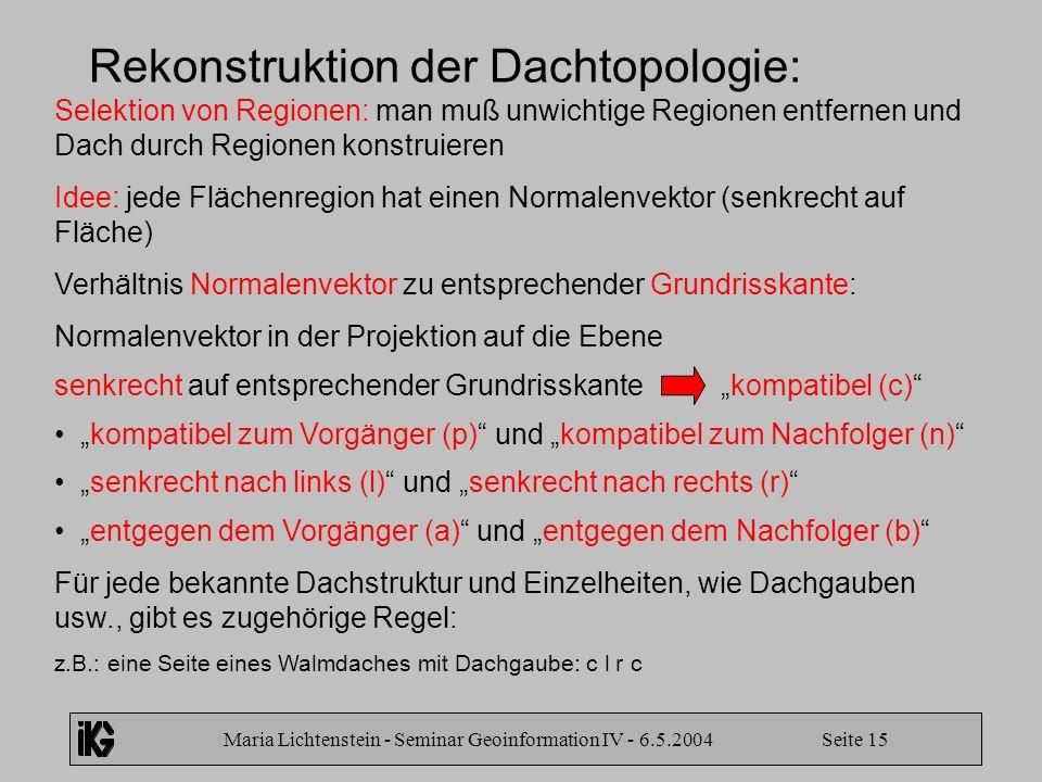 Maria Lichtenstein - Seminar Geoinformation IV - 6.5.2004 Seite 15 Rekonstruktion der Dachtopologie: Selektion von Regionen: man muß unwichtige Region