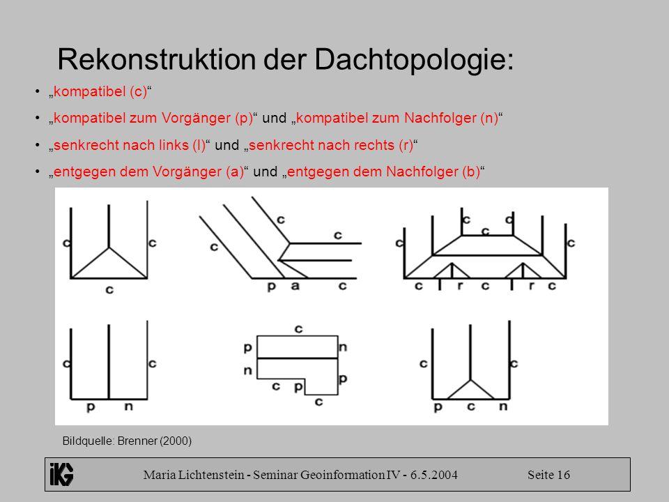 """Maria Lichtenstein - Seminar Geoinformation IV - 6.5.2004 Seite 16 Rekonstruktion der Dachtopologie: """"kompatibel (c)"""" """"kompatibel zum Vorgänger (p)"""" u"""