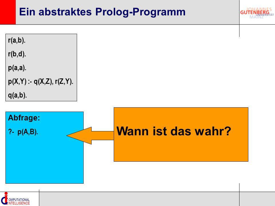 Ein abstraktes Prolog-Programm r(a,b). r(b,d). p(a,a). p(X,Y) :- q(X,Z), r(Z,Y). q(a,b). Abfrage: ?- p(A,B). Wann ist das wahr?