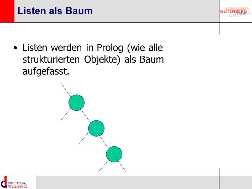Listen als Baum Listen werden in Prolog (wie alle strukturierten Objekte) als Baum aufgefasst.