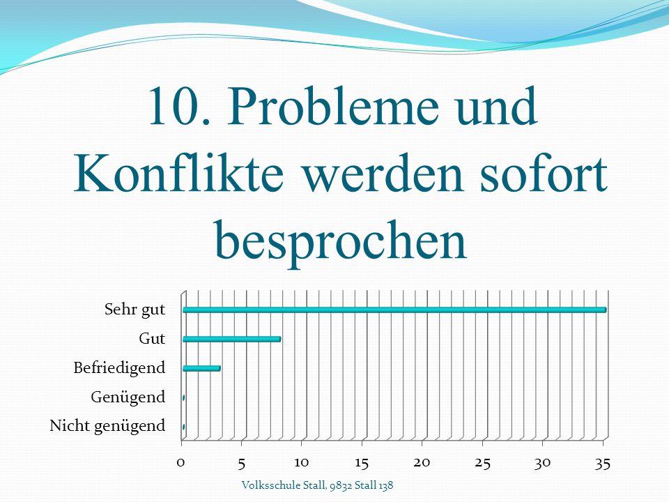 10. Probleme und Konflikte werden sofort besprochen Volksschule Stall, 9832 Stall 138