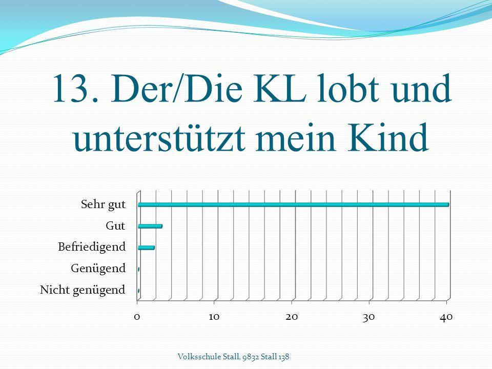 13. Der/Die KL lobt und unterstützt mein Kind Volksschule Stall, 9832 Stall 138