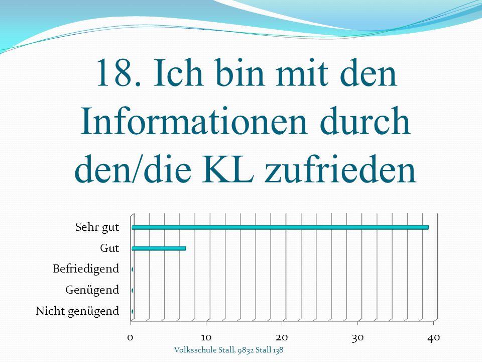 18. Ich bin mit den Informationen durch den/die KL zufrieden Volksschule Stall, 9832 Stall 138
